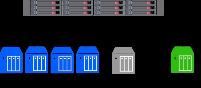 Configure for slurm, pbs pro, platform lsf, torque matlab & simulink.